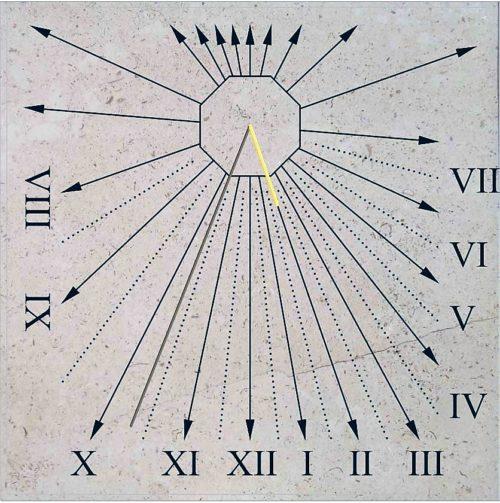 Cadran Solaire Méridional