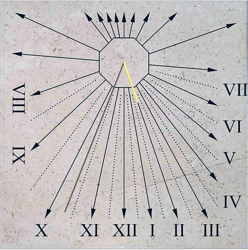 Cadran solaire avec chiffre romain