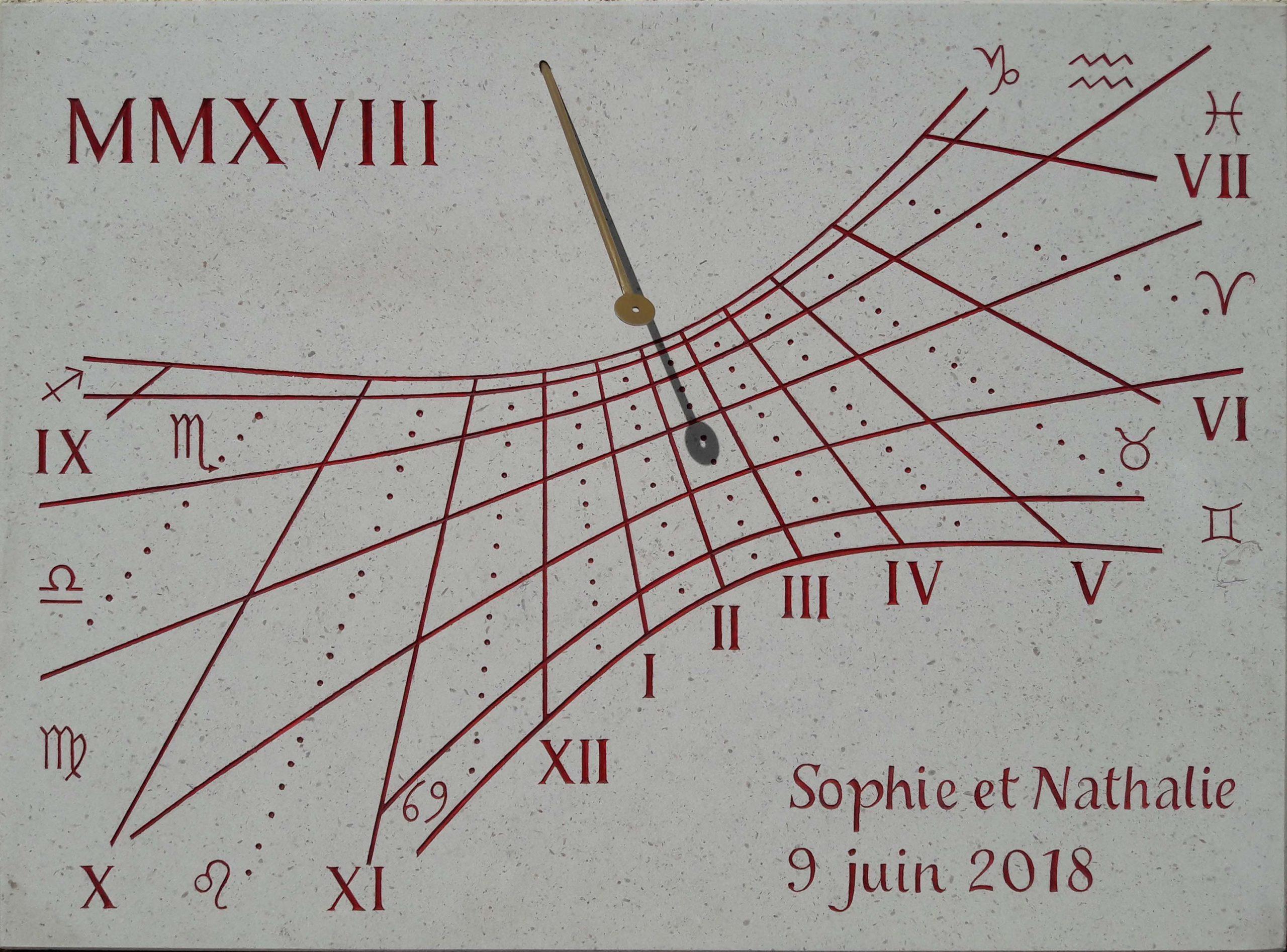 Cadran solaire en pierre de Bourgogne, peinture rouge avec date. Chiffre romain, signe astrologique et équinoxe et solstice. Style avec œilleton. Dim 60x50cm