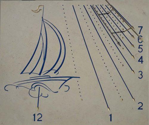 Cadran solaire bateau