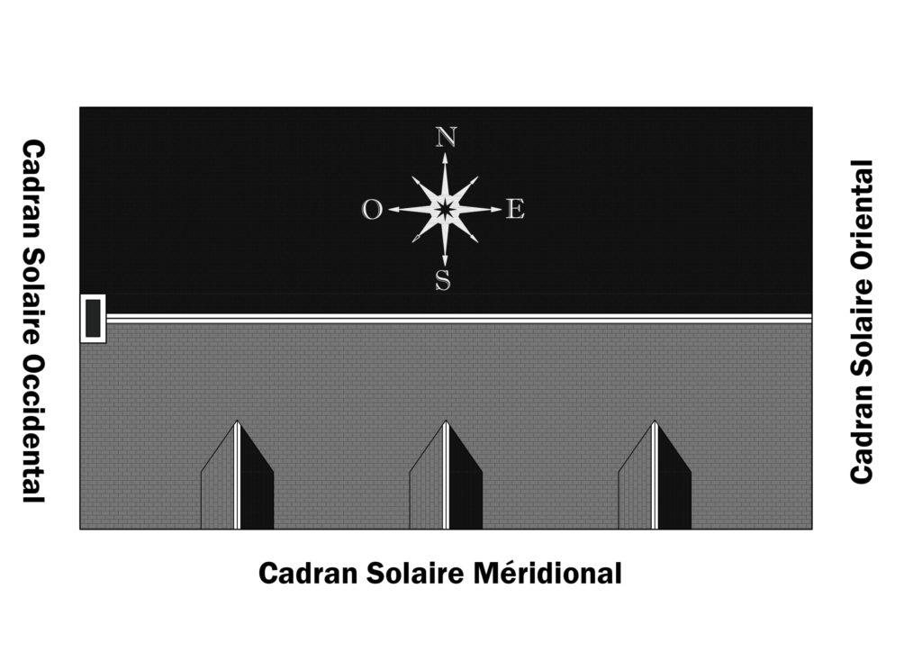 différente orientation pour un cadran solaire