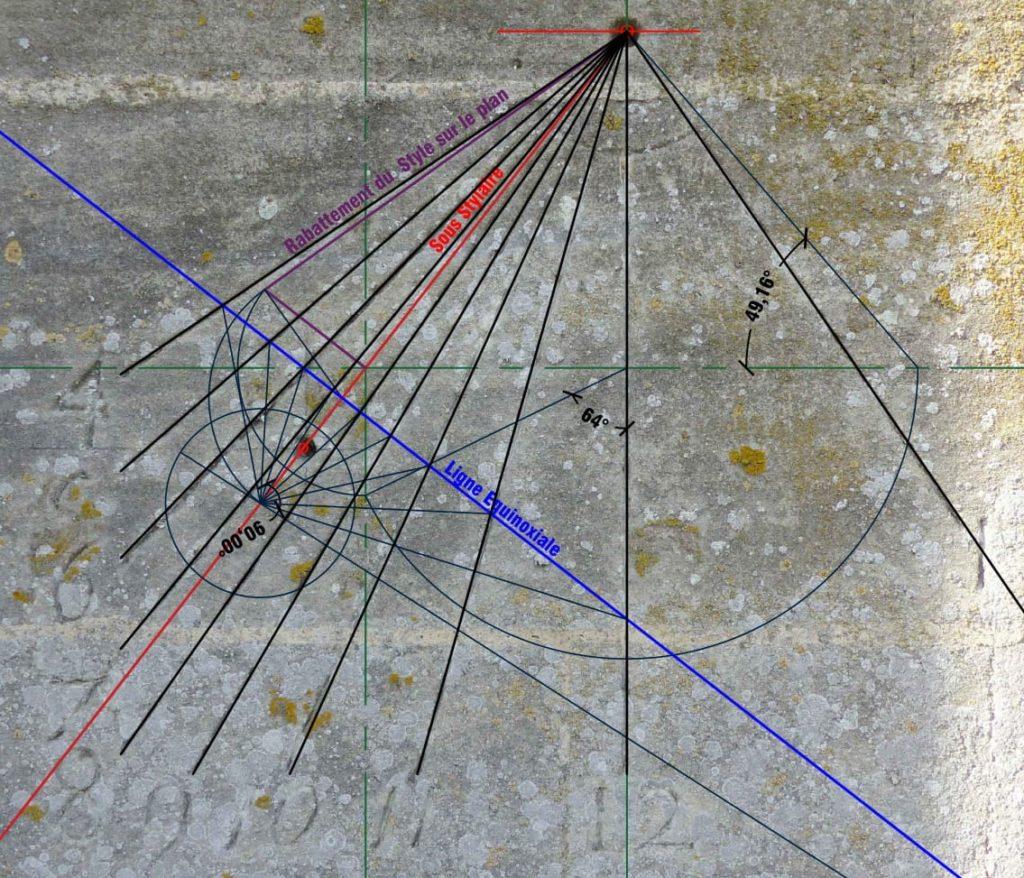 Tracer cadran solaire cathédrale de bayeux sur photo